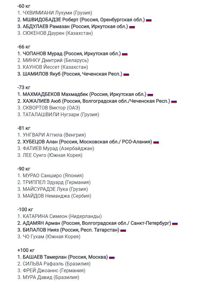 """Победители и призеры """"Большого шлема"""" по дзюдо у мужчин"""